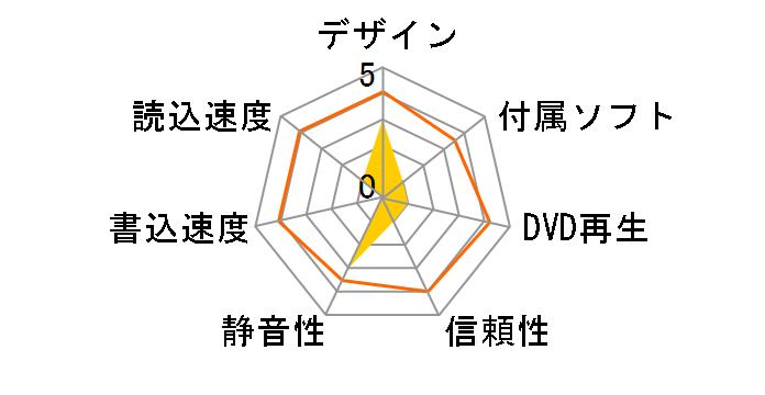 HDV-ROM2.4FBのユーザーレビュー