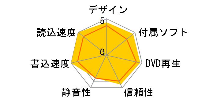 DVSM-SL20U2のユーザーレビュー