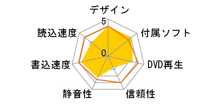 DVR-112Dのユーザーレビュー