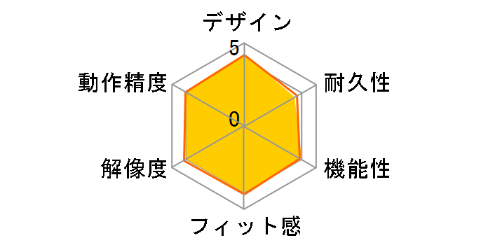 Bamboo Fun CTE-650/P0 (ピンク)のユーザーレビュー