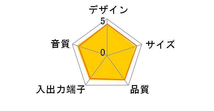 GX-R3X(B)のユーザーレビュー