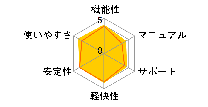 Windows XP Home Edition SP2 日本語版のユーザーレビュー