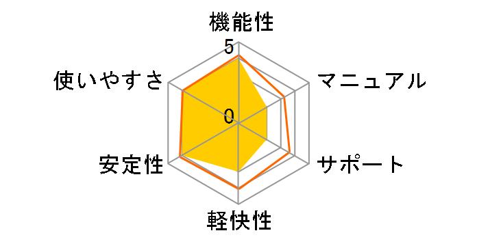 Office Personal Edition 2003 日本語 アップグレード版のユーザーレビュー