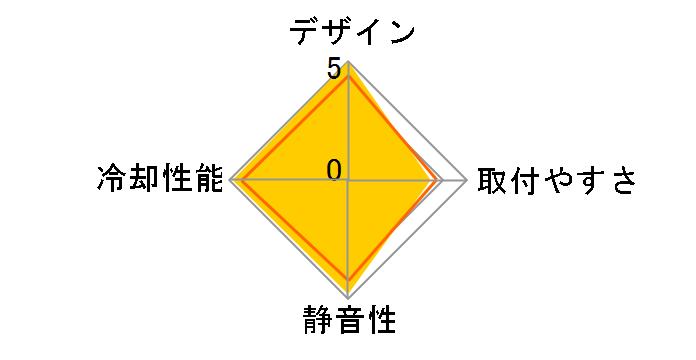 風神匠 RR-CCH-ANU1-GPのユーザーレビュー
