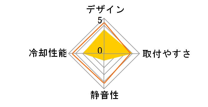 X Dream4 RR-LEE-L911-GPのユーザーレビュー