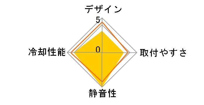 NINJA SCNJ-1000のユーザーレビュー