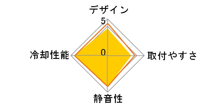 峰COOLER SCMN-1000のユーザーレビュー