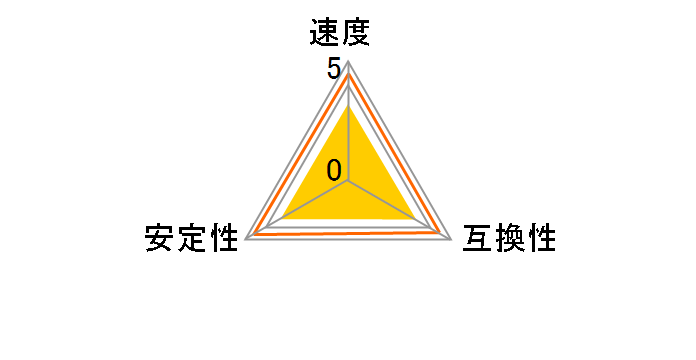 DIMM DDR SDRAM PC3200 512MB CL3のユーザーレビュー