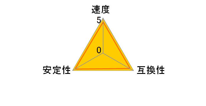 GH-DW667-1GB (SODIMM DDR2 PC2-5300 1GB)のユーザーレビュー
