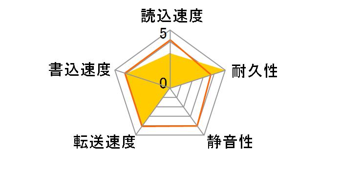ST340016A (40G U100 7200)のユーザーレビュー