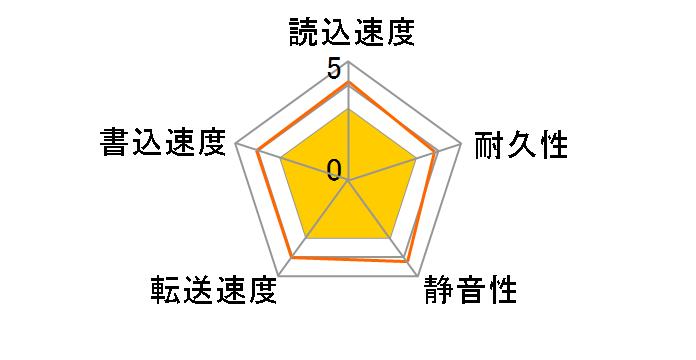 MHU2100AT (100G 9.5mm)のユーザーレビュー