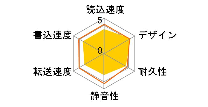HDH-U250Sのユーザーレビュー