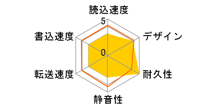 LHD-PBC40U2のユーザーレビュー