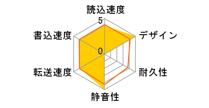 LHD-PD5GU2のユーザーレビュー