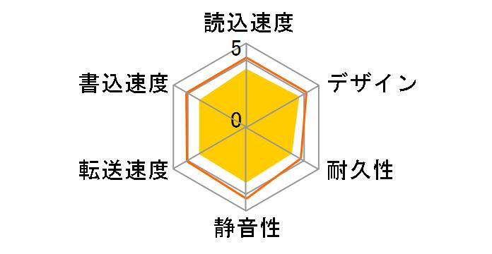 HD-W1.0TIU2/R1のユーザーレビュー