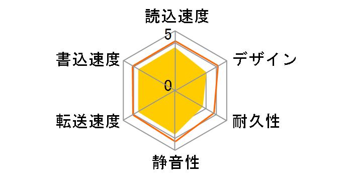 HD-CE1.0TU2のユーザーレビュー