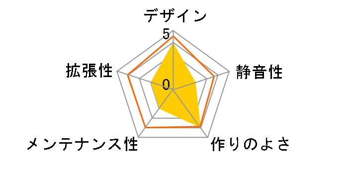 SONATA-BKのユーザーレビュー