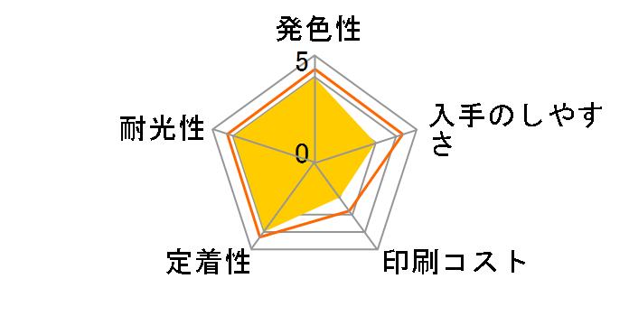 LC10-4PK (4色パック)のユーザーレビュー