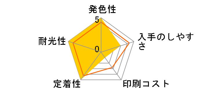 BCI-19 CLR (カラー)のユーザーレビュー