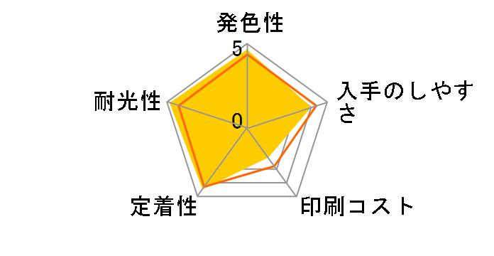 BCI-7E+9/5MPのユーザーレビュー