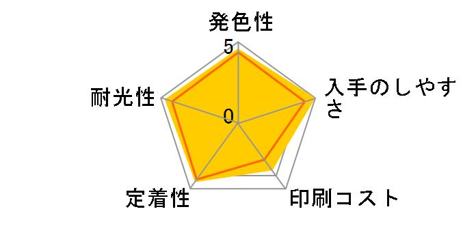 BCI-321Y (イエロー)のユーザーレビュー