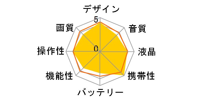 Xacti DMX-C5のユーザーレビュー