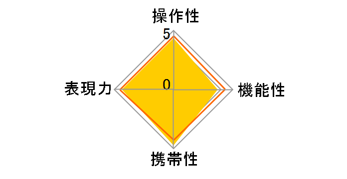 Fフィッシュアイズーム17mmF3.5-28mmF4.5のユーザーレビュー