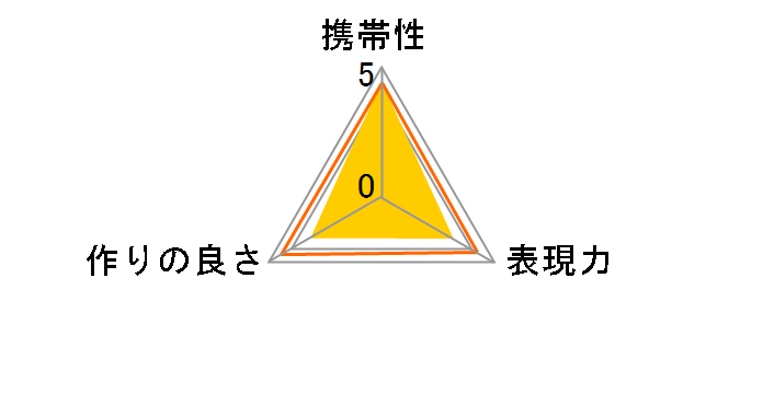APO TELE CONVERTER 1.4x EX DG (ニコン用)のユーザーレビュー