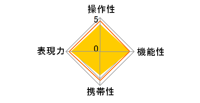 18-200mm F3.5-6.3 DC OS HSM (ニコン用)のユーザーレビュー