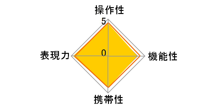 SP AF 28-75mm F/2.8 XR Di LD Aspherical [IF] MACRO (Model A09) (ペンタックス用)のユーザーレビュー