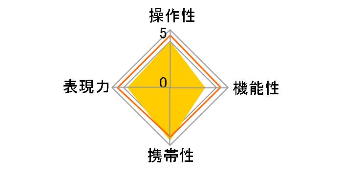 AF 28-80mm F/3.5-5.6 Aspherical (ペンタックス用)のユーザーレビュー