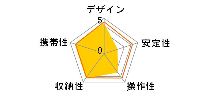 MODOマキシ 785Bのユーザーレビュー