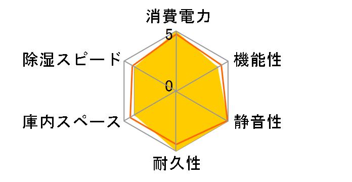 E-ドライボックス HA-33のユーザーレビュー