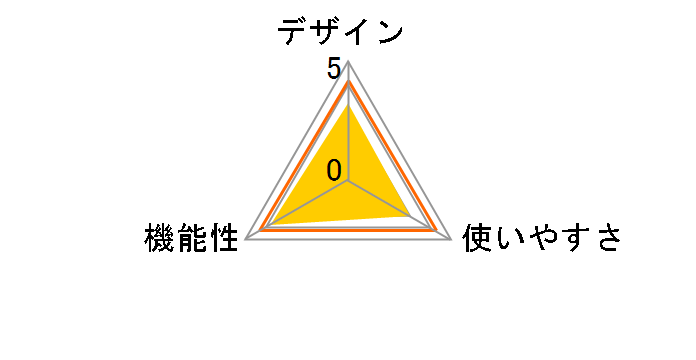 マグニファイヤー DG-2のユーザーレビュー