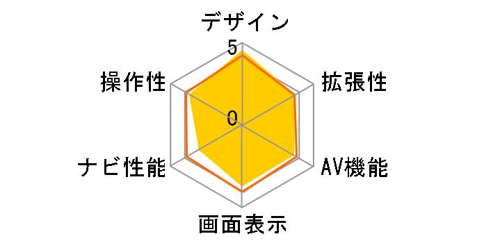HDM-555EXBのユーザーレビュー
