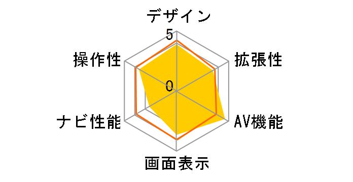 HDV-770のユーザーレビュー