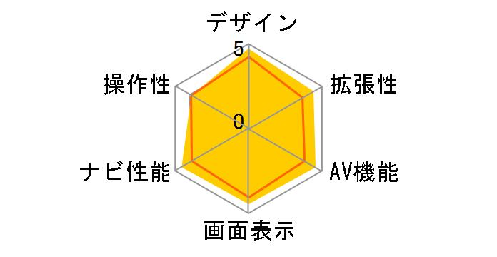 楽ナビ AVIC-HRZ009Gのユーザーレビュー