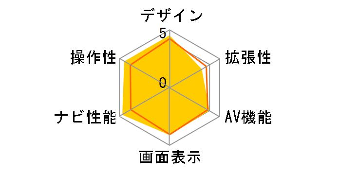 楽ナビ AVIC-HRZ009のユーザーレビュー