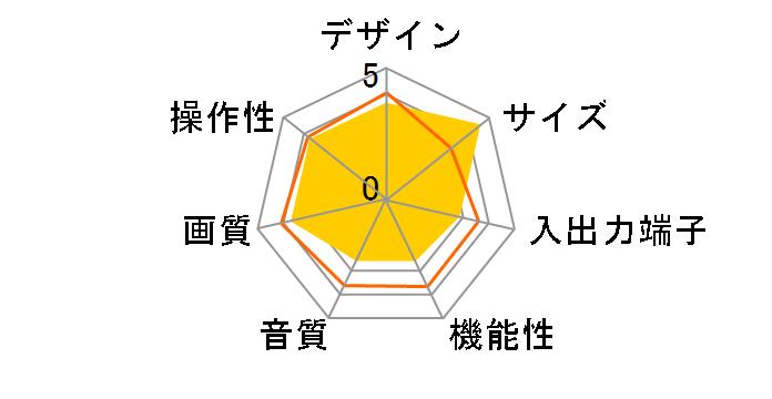14CN8 (14)のユーザーレビュー