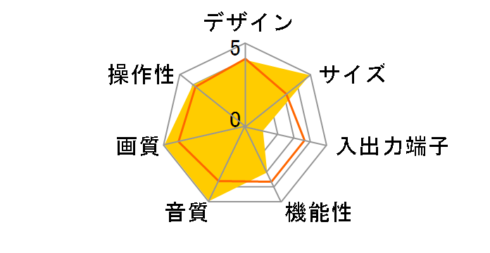 14CL-HS5 (14)のユーザーレビュー