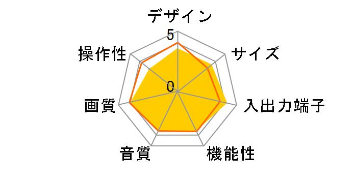 25C-FG2 (25)のユーザーレビュー