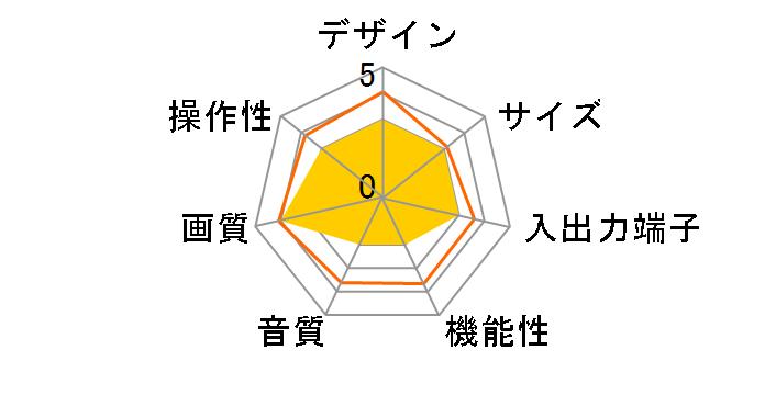 15ZR7 (15)のユーザーレビュー