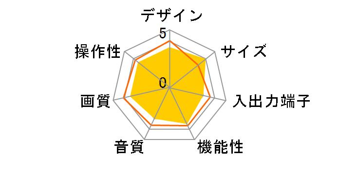 29ZB28 (29)のユーザーレビュー