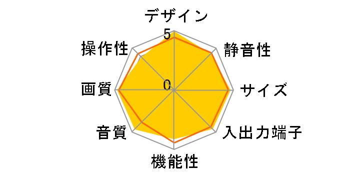 KURO KRP-500A [50インチ]のユーザーレビュー