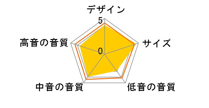 NS-B210 [単品]のユーザーレビュー