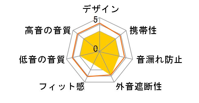 SE-A2Lのユーザーレビュー
