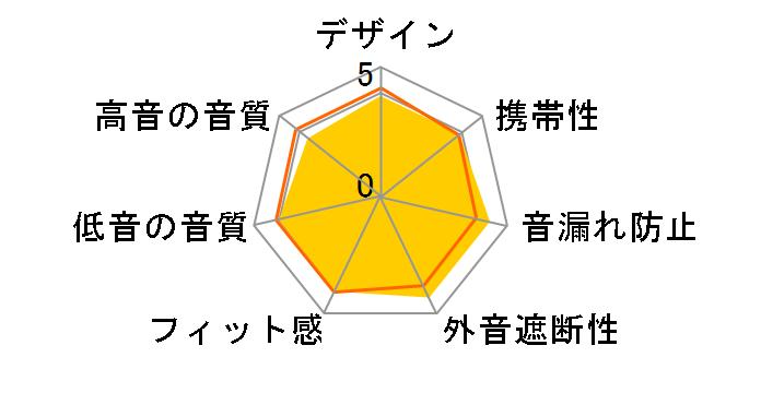 SE-CL20のユーザーレビュー