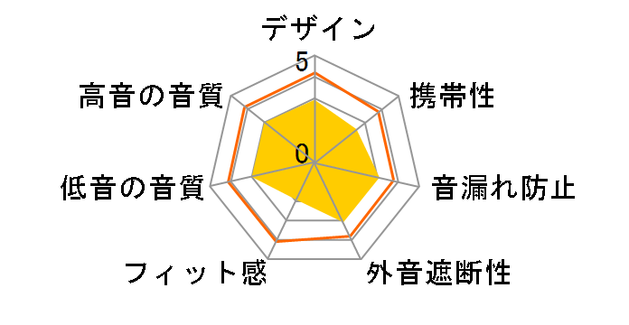 SE-IR260Cのユーザーレビュー