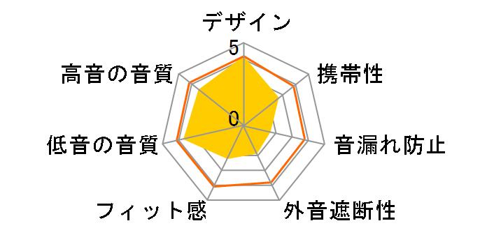 SE-MJ 2のユーザーレビュー