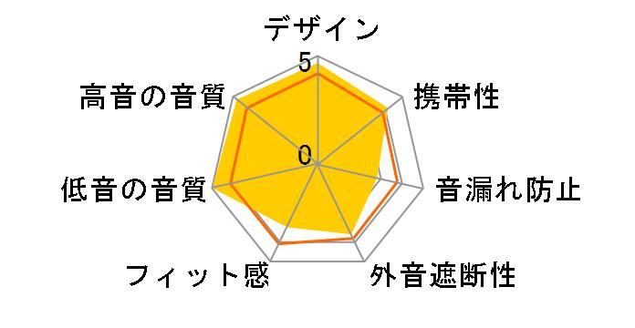 SE-EX9のユーザーレビュー
